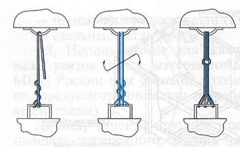 Требования к размещению и креплению грузов в вагонах и контейнерах при создании схем погрузки Часть 4...